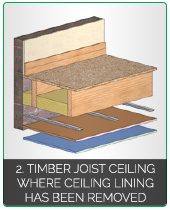 Soundproofing Timber Joist Ceilings