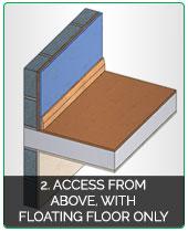 Soundproofing Timber Joist Floors